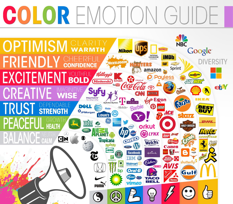 Wirkung_Farben Fabelhafte Psychologische Wirkung Von Farben Dekorationen